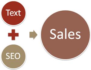 Text plus SEO equals Sales