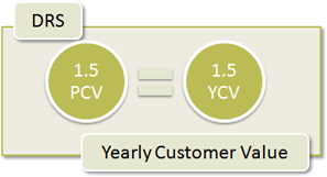 DRS Yearly Customer Value: 1.5 PCV = 1.5 YCV