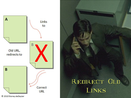 Solution: Redirect old links.