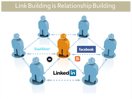 Link building is Relationship Building