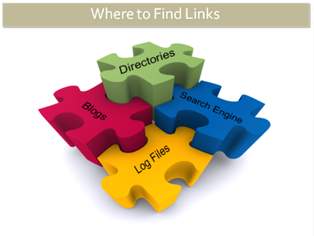 Where to Find Links