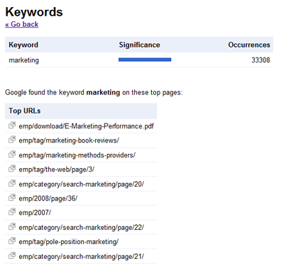 Keyword URLs