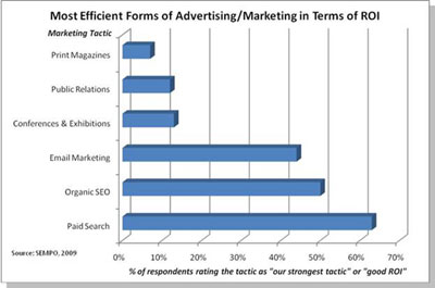 your-marketing-mix-chart2.jpg